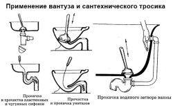 Средство от засоров в трубах: быстро и эффективно