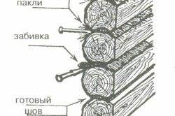 pereți Konopatka tracta