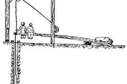 Metodele existente de forare