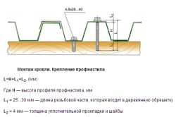 Технология установки профнастила