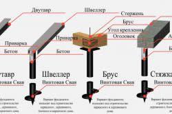 Схема винтовых опор для террасы