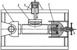 Schema secțiunii turbogiba