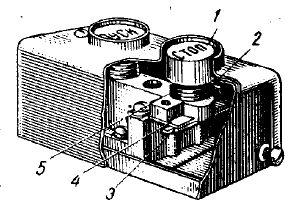 De gestionare a dispozitivului electromagnetic