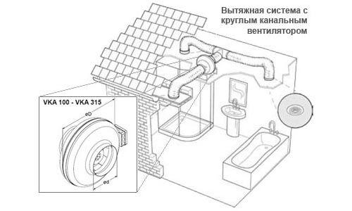 Установка вентилятора в ванной комнате своими руками