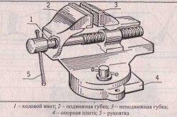 Elemente de design de prindere