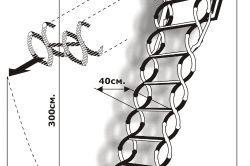 Устройство металлических лестниц