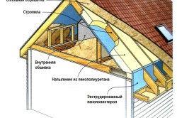 Izolație termică cu spumă poliuretanică