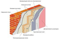 Izolare perete cu materiale moderne