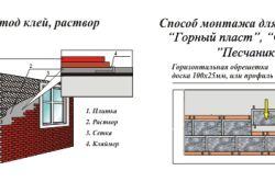 Izolație pentru case din lemn