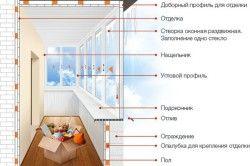 Îndepărtarea rece balcoane cu geamuri (vedere din interior)