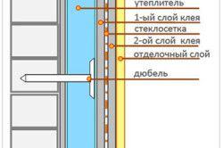 Schema de izolare balcon fără instalarea în interiorul barierei de vapori