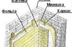Схема утепления блочной бани
