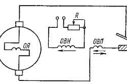 Selectarea unui generator pentru sudare