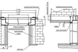 Схема установки входной двери